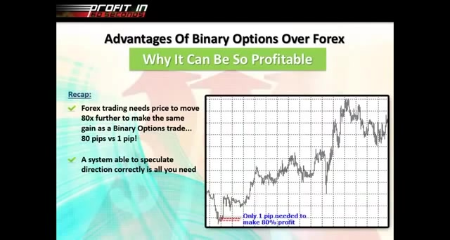 United options binary trading system 2014