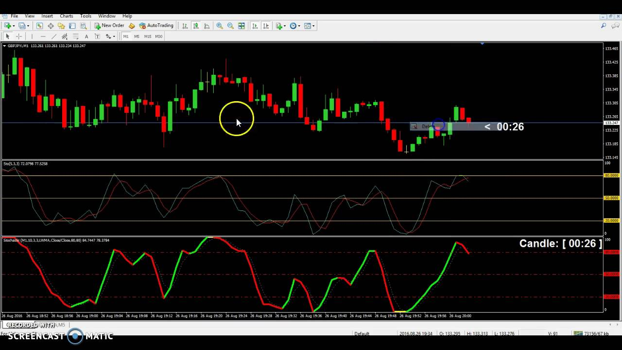 Binary options basics trading tips and strategies how to