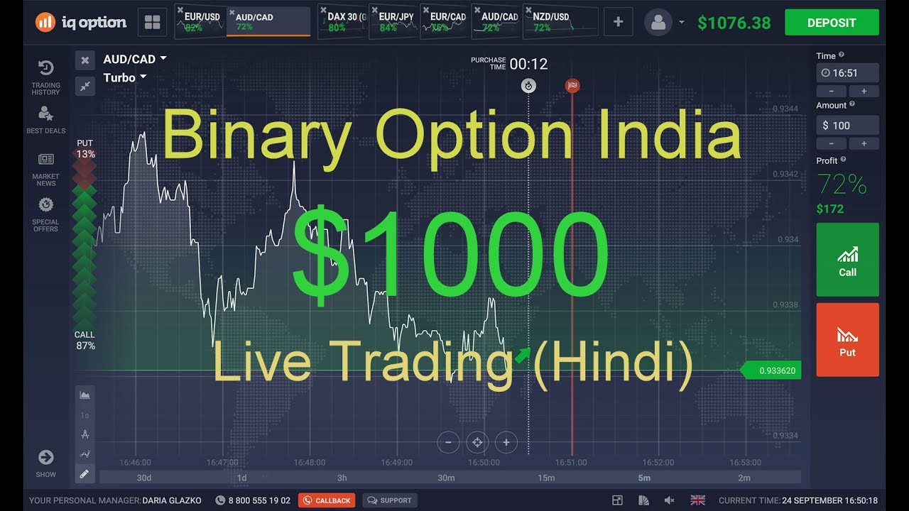 if i have bitcoin how do i know its trading iq binary options videos