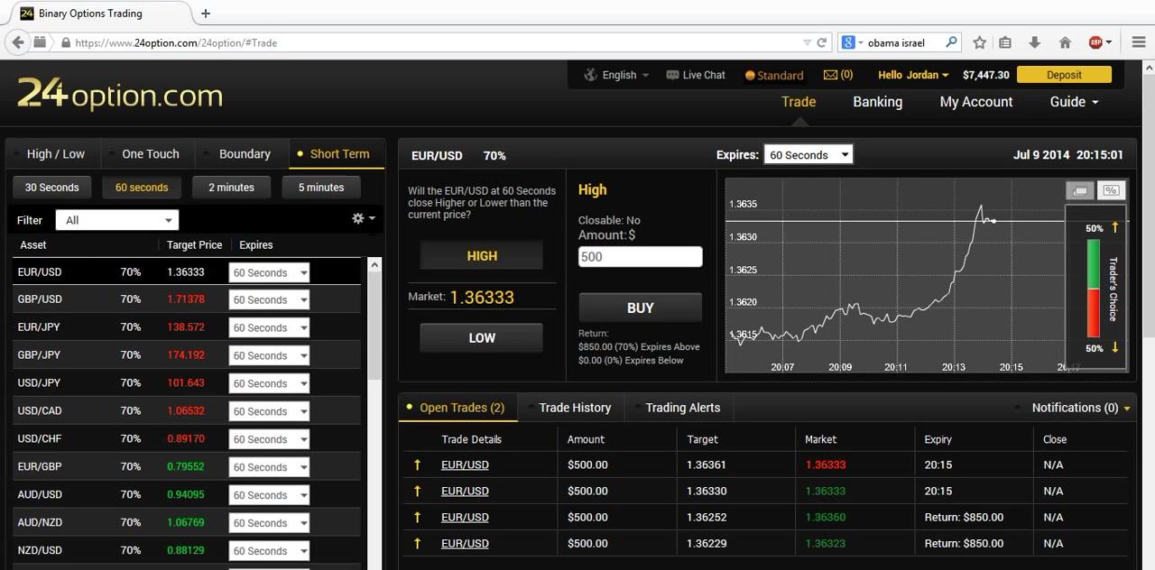 Buku binary option - Binary Options Trading Strategy Video
